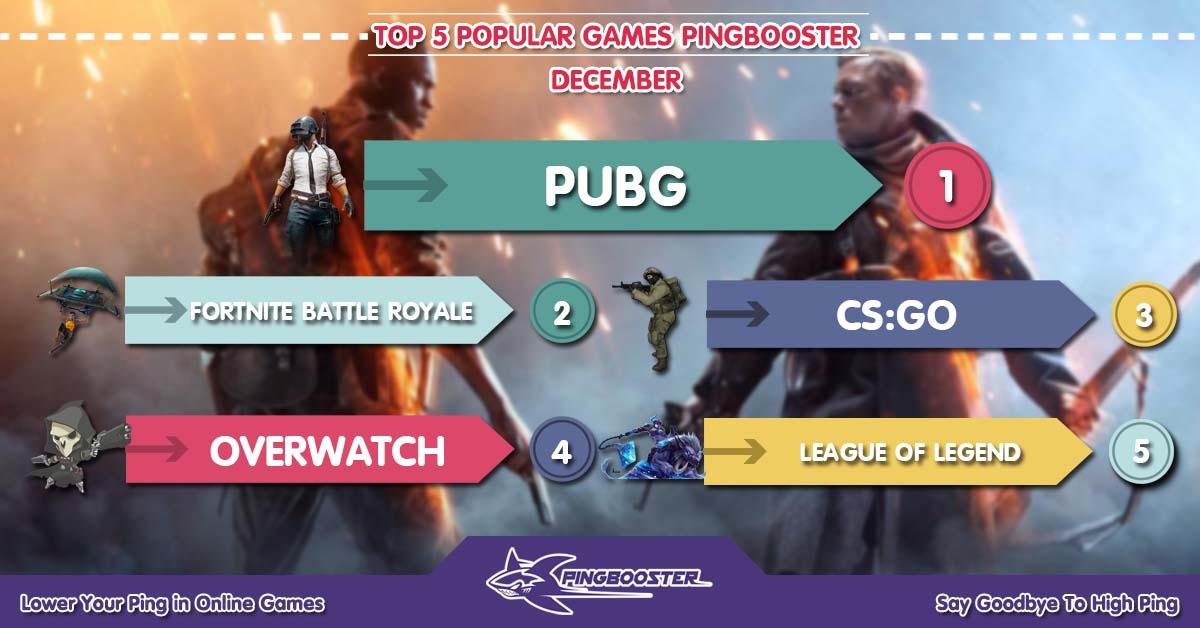 Top 5 เกมยอดนิยมใน PingBooster ประจำเดือน ธันวาคม