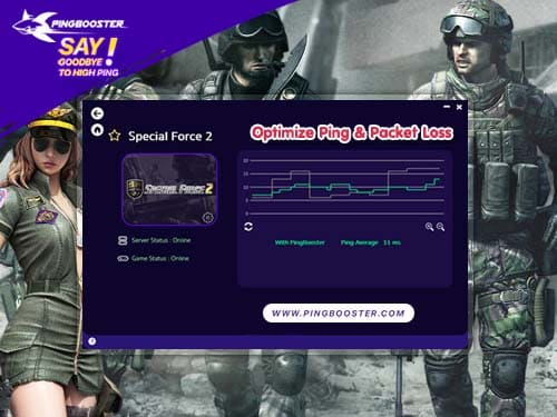 How to SPECIAL FORCE 2 reduce Lag in game with PingBooster