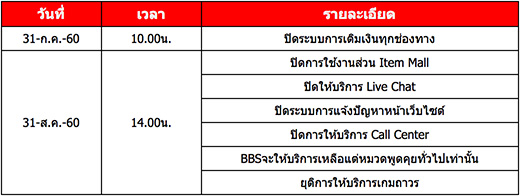 ประกาศยุติการให้บริการ Thai CABAL | Ping Booster ลดแลค ลดปิง แยกเน็ตแยกเกม ทะลุบล็อกเล่นเกมต่างประเทศ